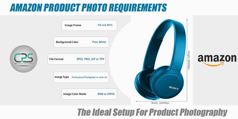 amazon product photo requirements